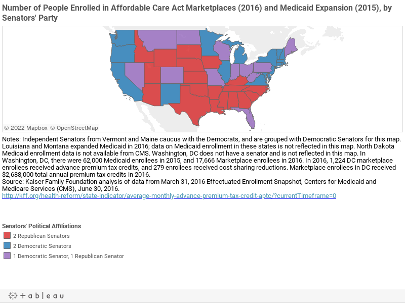 Number of People Enrolled in Affordable Care Act Marketplaces (2016) and Medicaid Expansion (2015), by Senators' Party