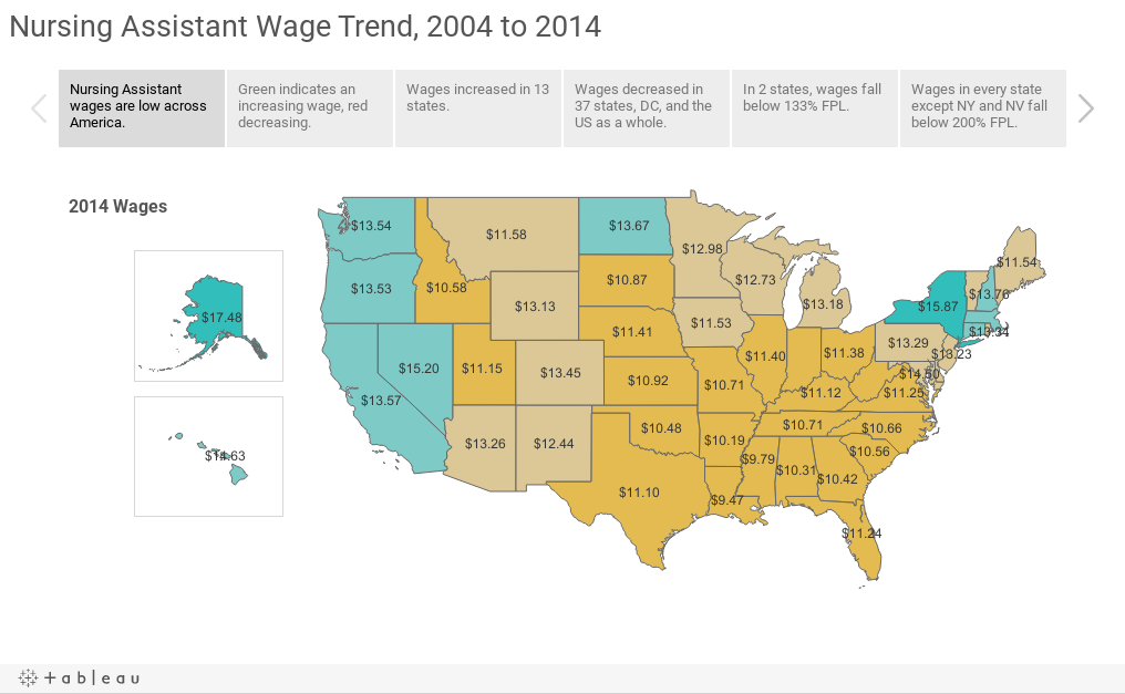 Nursing Assistant Wage Trend, 2004 to 2014