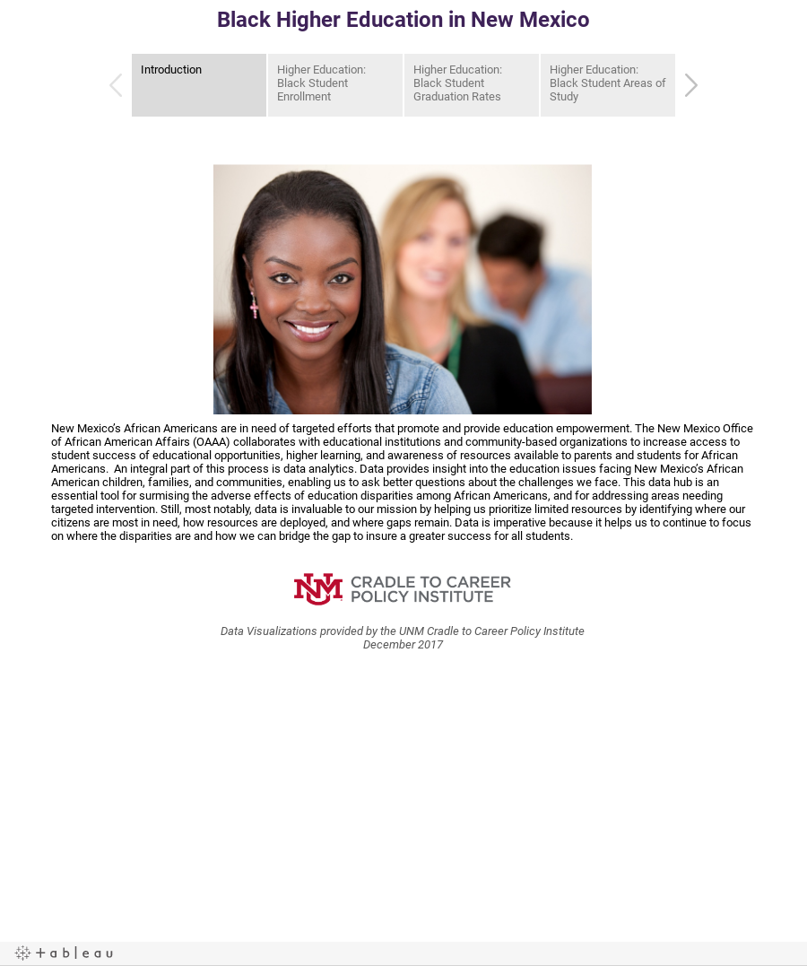 Black Higher Education in New Mexico