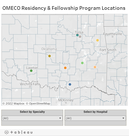 Osteopathic Medical Education Consortium of Oklahoma (OMECO)