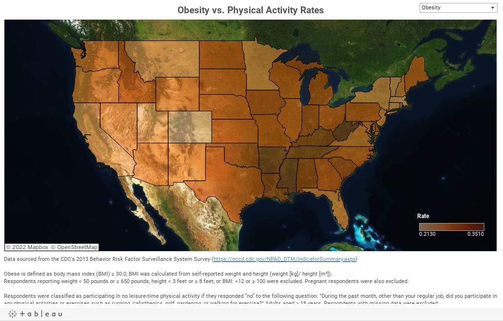 Obesity vs. Physical Activity Rates