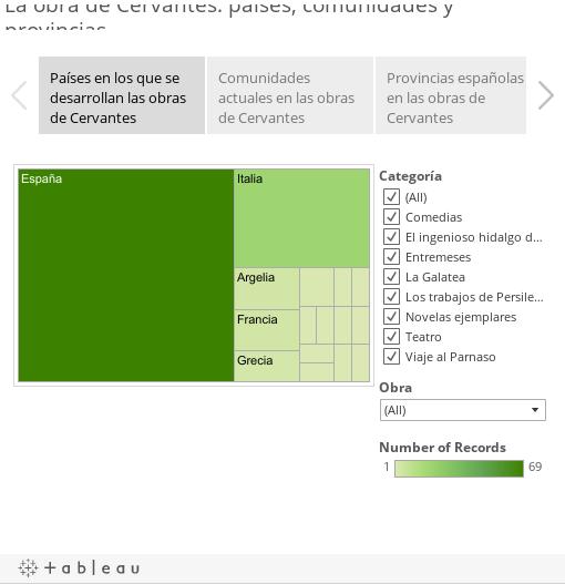 La obra de Cervantes: países, comunidades y provincias