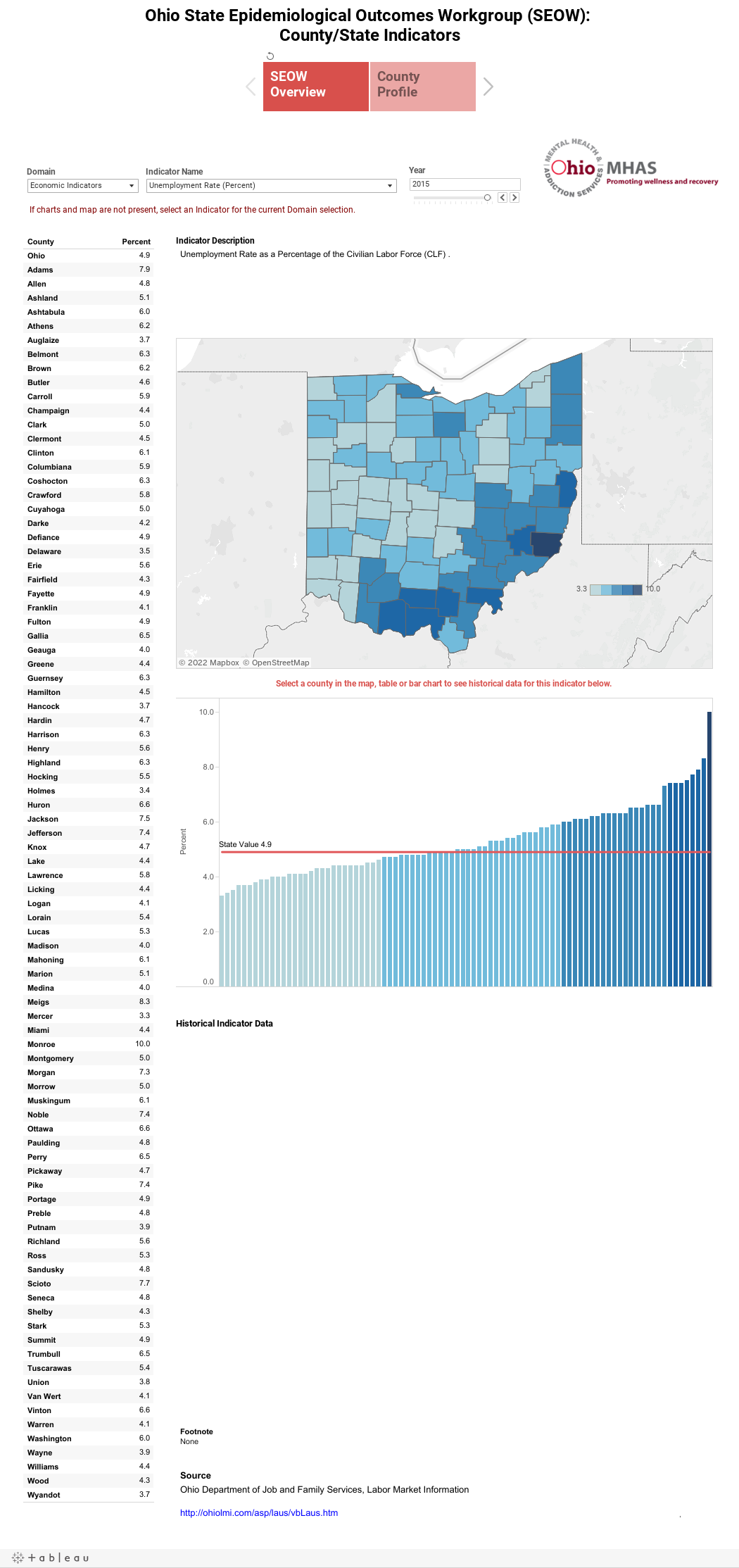 https://public.tableau.com/static/images/Oh/OhioSEOWTestVizwStory/Story1/1.png