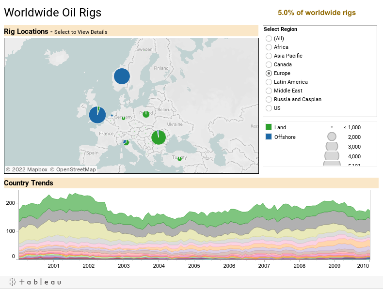 Worldwide Oil Rigs
