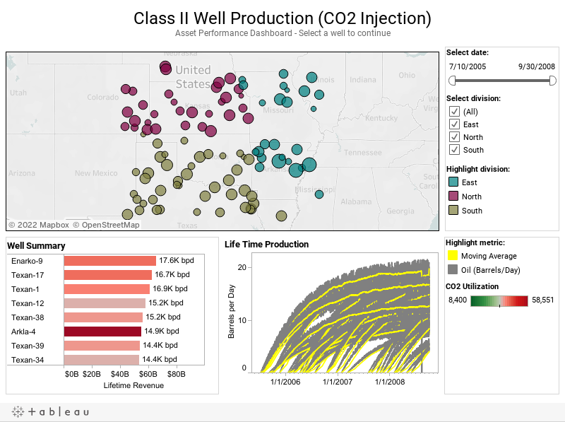 Class II Well Production (CO2 Injection)Asset Performance Dashboard - Select a well to continue