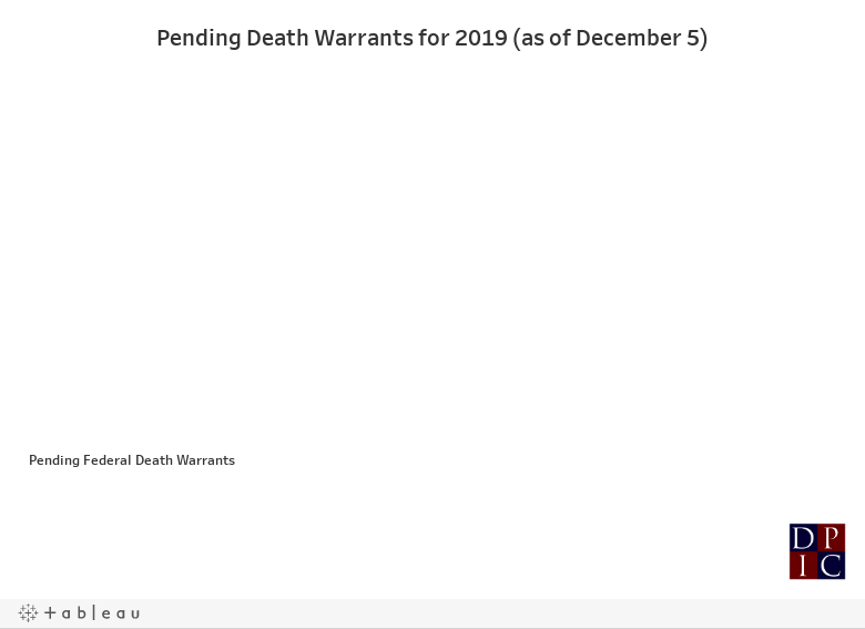 Upcoming Executions | Death Penalty Information Center