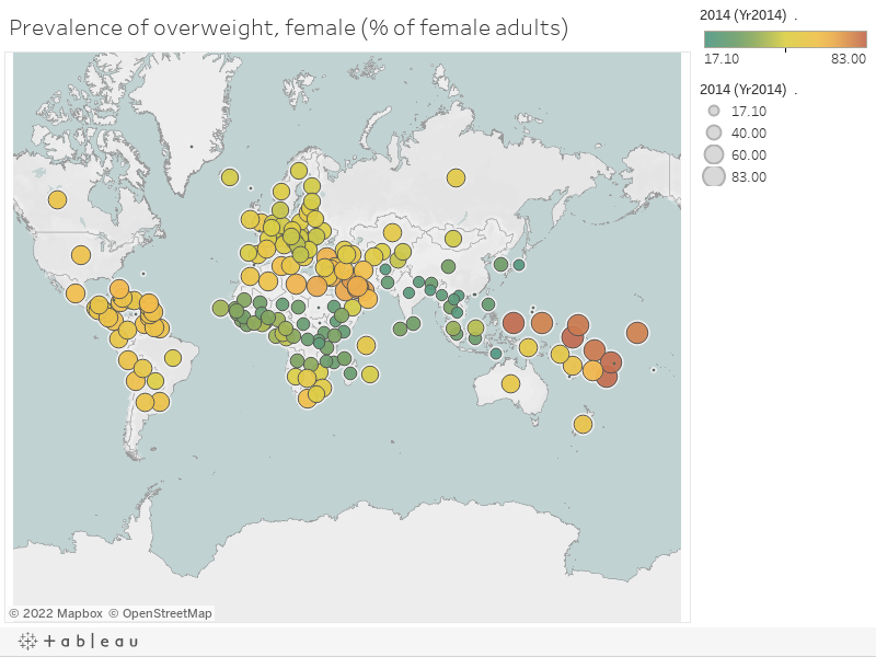 Prevalence of overweight, female (% of female adults)