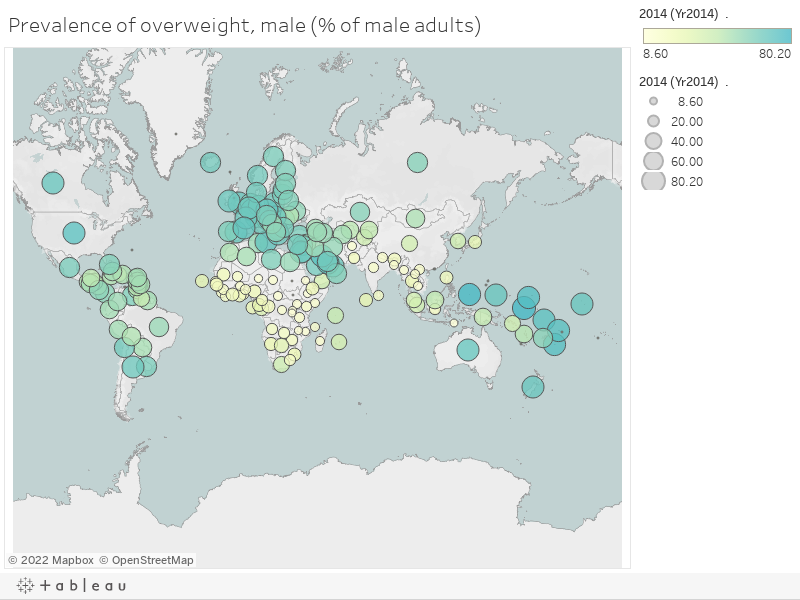 Prevalence of overweight, male (% of male adults)