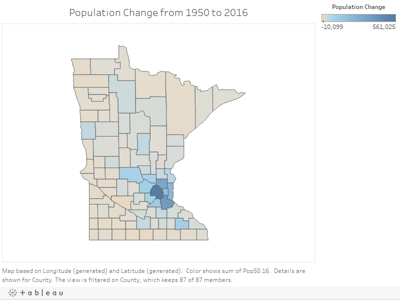 Population Change from 1950 to 2016