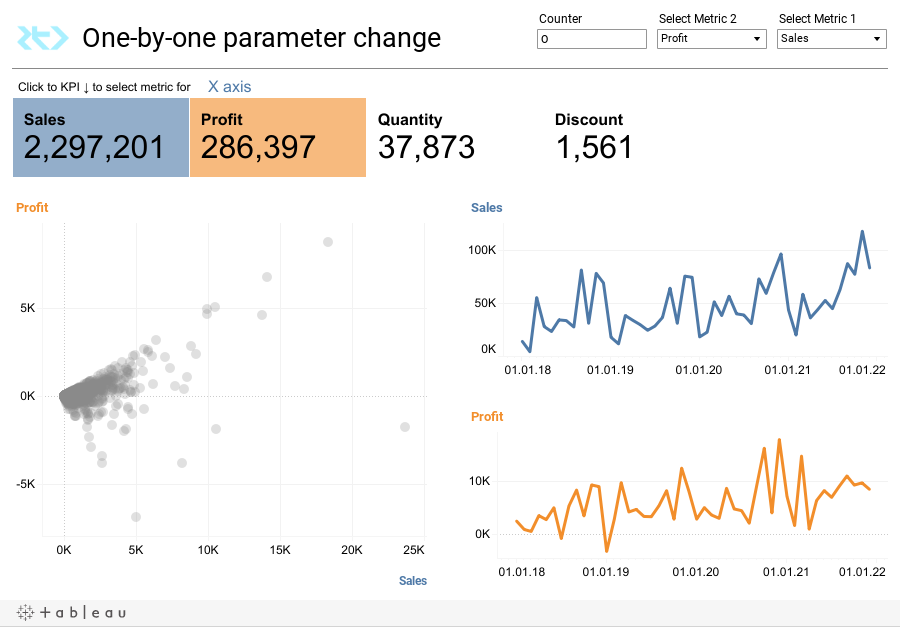 One-by-one parameter change