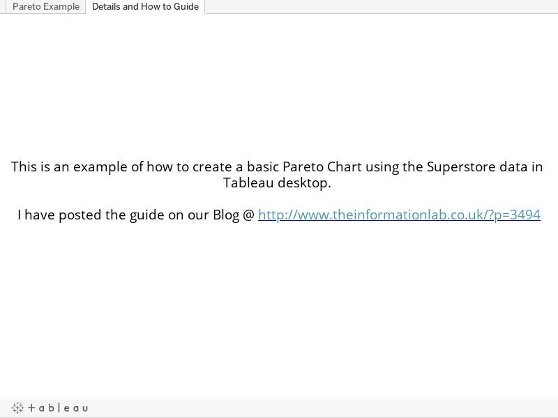 Pareto Chart Example Chris Mace Tableau Public