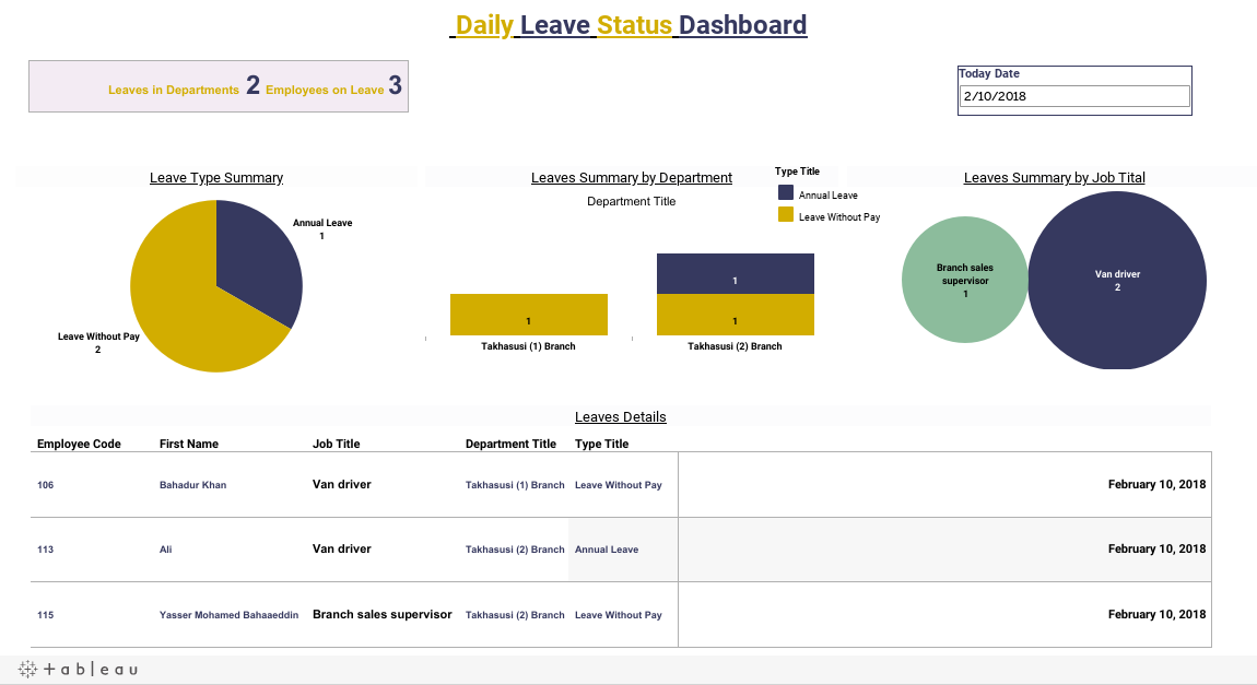 Daily Leave Status Dashboard