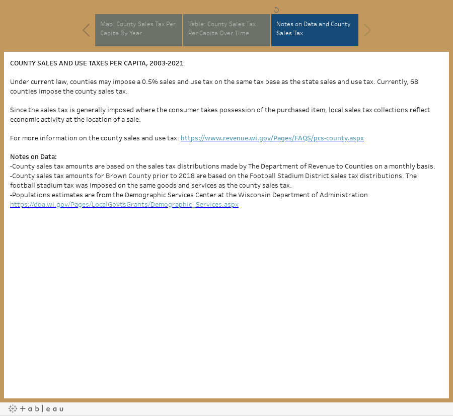 Sales Tax Per Capita Interactive Data