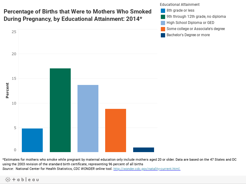 an analysis of the topic of the abortion in the untied states of america Roe v wade and its impact no topic related to the feminist movement has aroused such passion and women's groups sought the opinion of the united states.