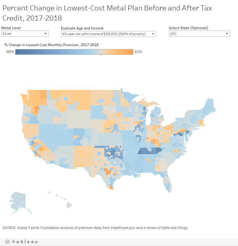 Percent Change in Lowest-Cost Metal Plan Before and After Tax Credit, 2017-2018