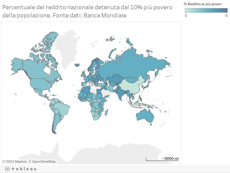 Percentuale del reddito nazionale detenuta dal 10% più povero della popolazione. Fonte dati: Banca Mondiale