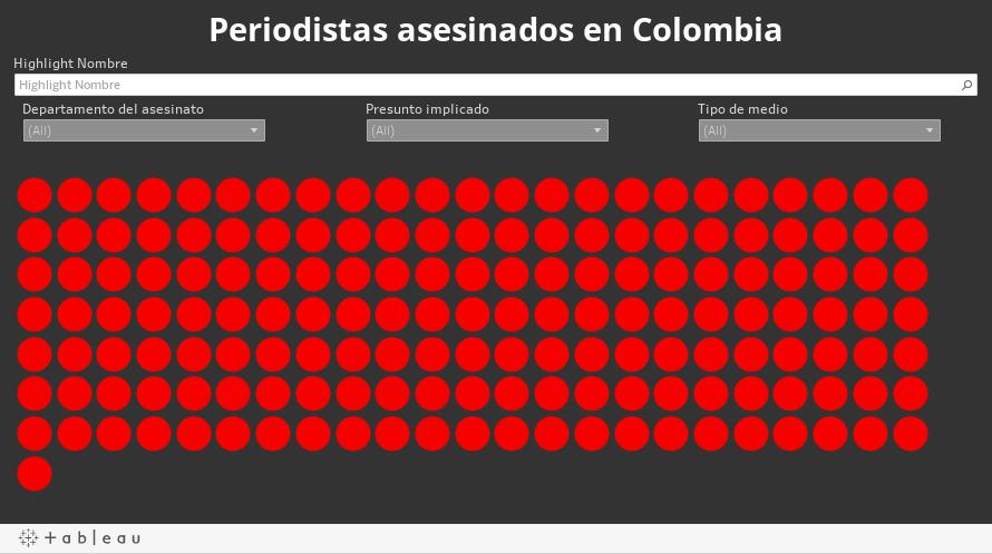 Periodistas asesinados en Colombia