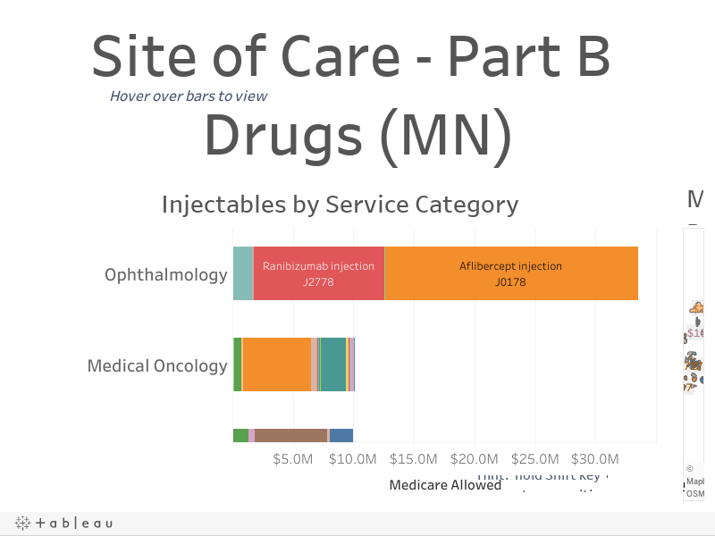 Site of Care - Part B Drugs (MN)