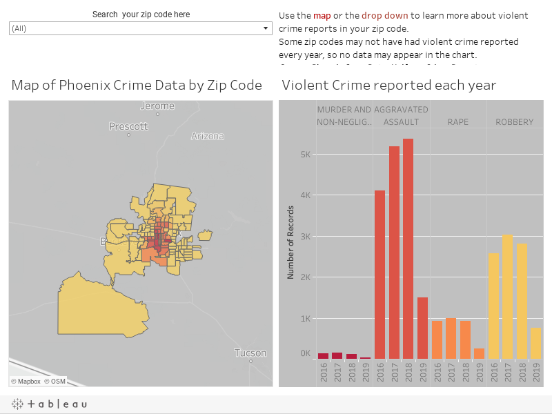 What Phoenix ZIP codes have the most home break-ins ...