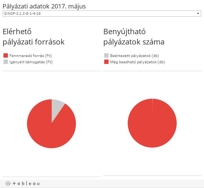 Palyazatok