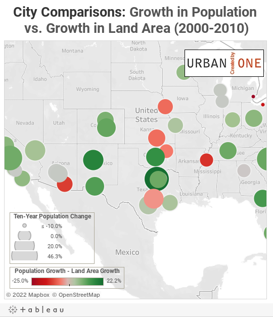 City Comparisons: Growth in Population vs. Growth in Land Area (2000-2010)