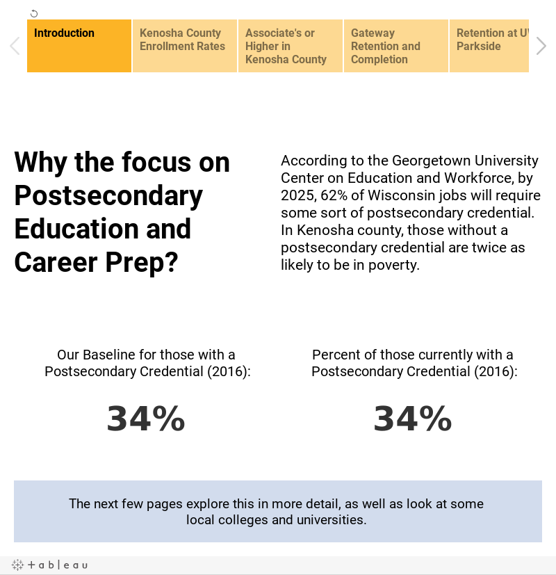 Postsecondary Education and Career Preparation