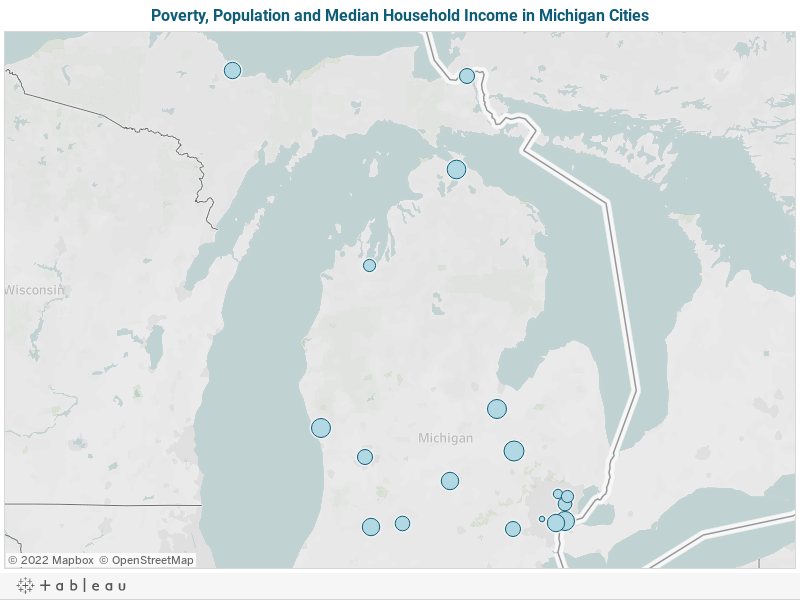 Poverty, Population and Median Income in Michigan Cities