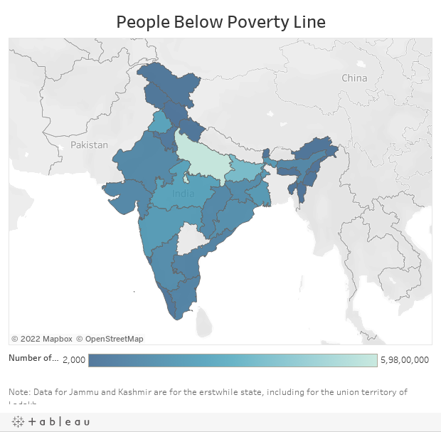 People Below Poverty Line