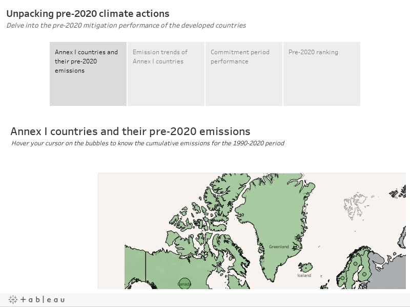 Unpacking pre-2020 climate actionsDelve into the pre-2020 mitigation performance of the developed countries