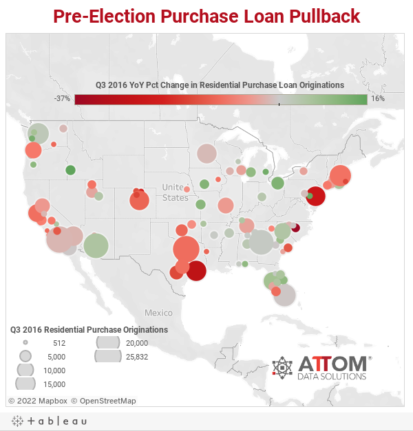 Pre-Election Purchase Loan Pullback