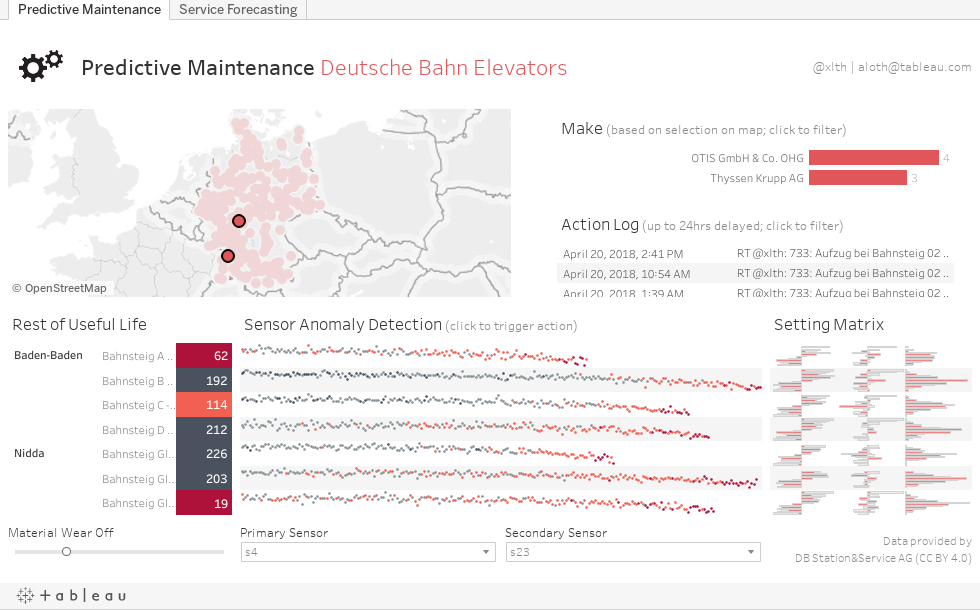 Predictive Maintenance Deutsche Bahn Elevators