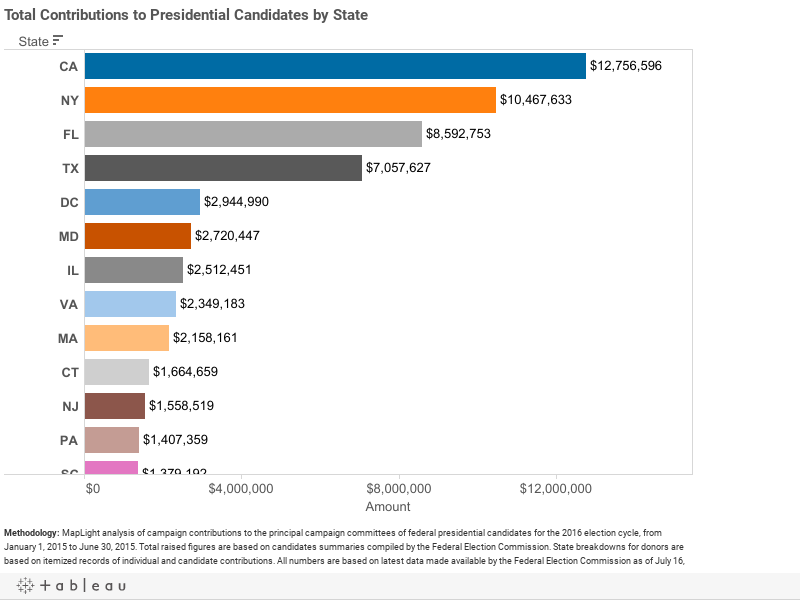 Total Contributions to Presidential Candidates by State