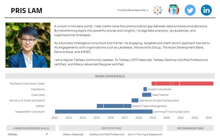 interactive resume gallery