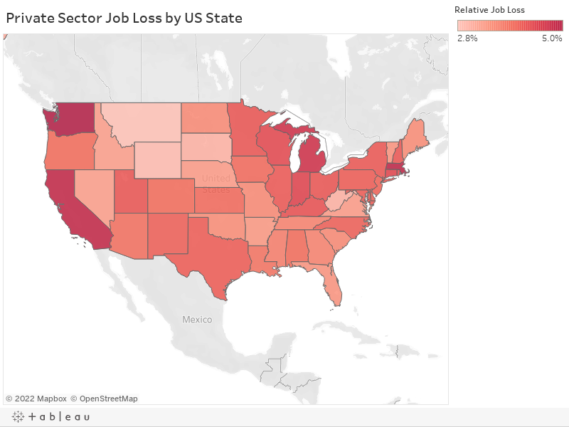 Private Sector Job Loss by US State