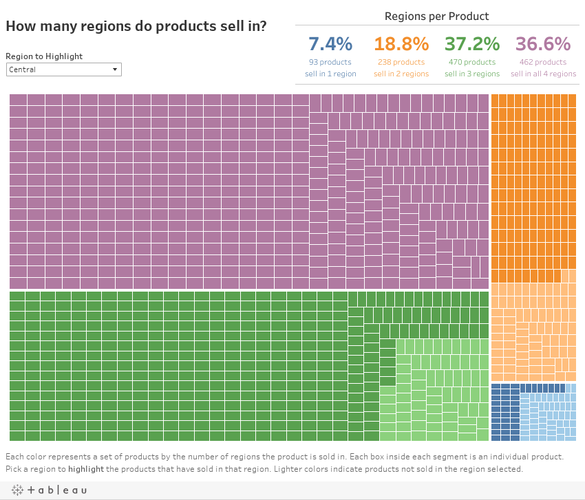 How many regions do products sell in?