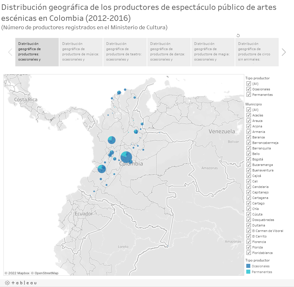 Distribución geográfica de los productores de espectáculo público de artes escénicas en Colombia (2012-2016)(Número de productores registrados en el Ministerio de Cultura)