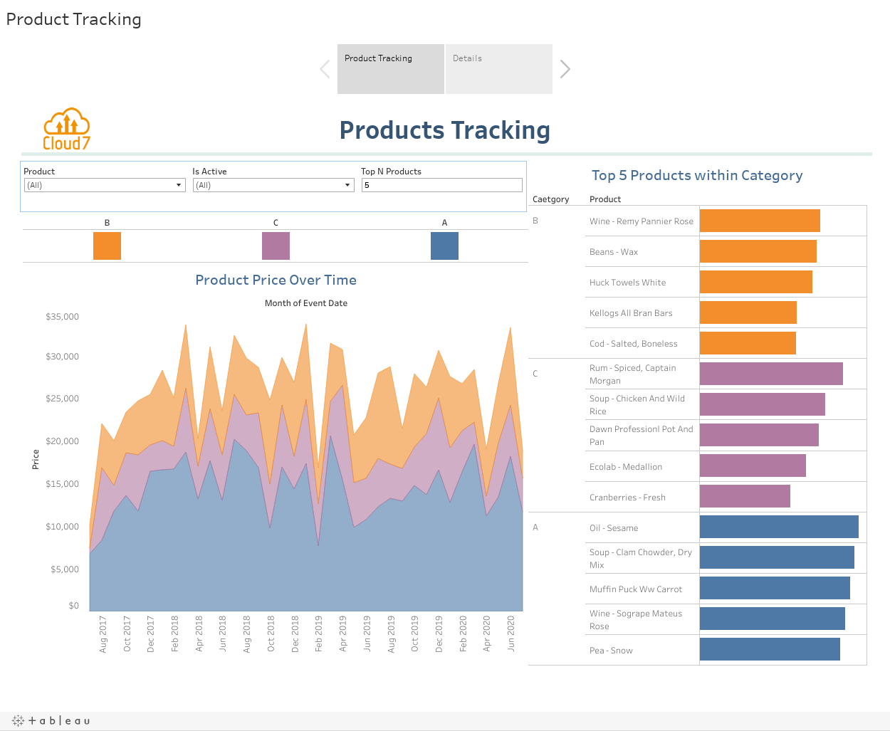 Product Tracking