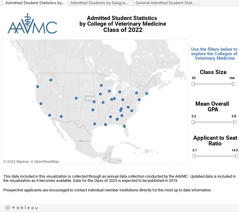 AAVMC | Admitted Student Statistics