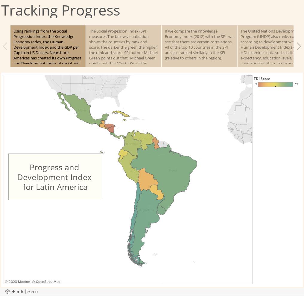 Tracking Progress