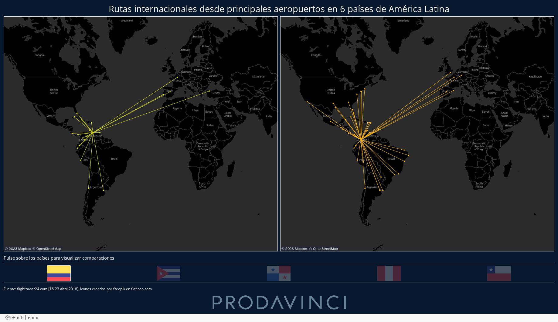 Rutas internacionales desde principales aeropuertos en 6 países de América Latina