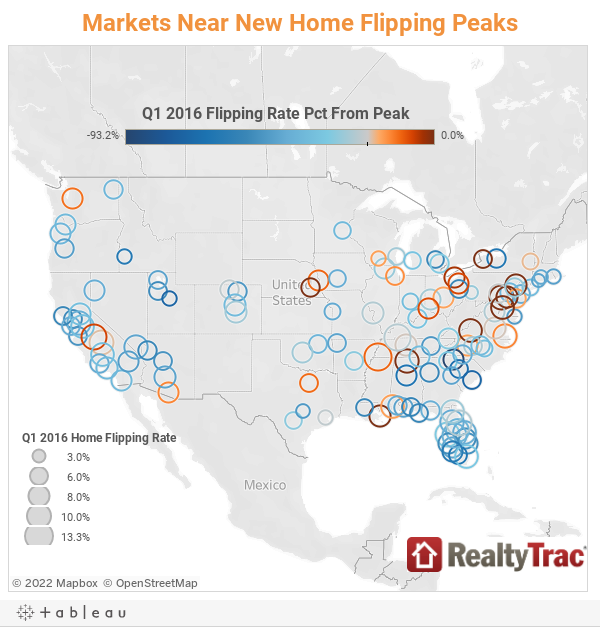 Markets Near New Home Flipping Peaks