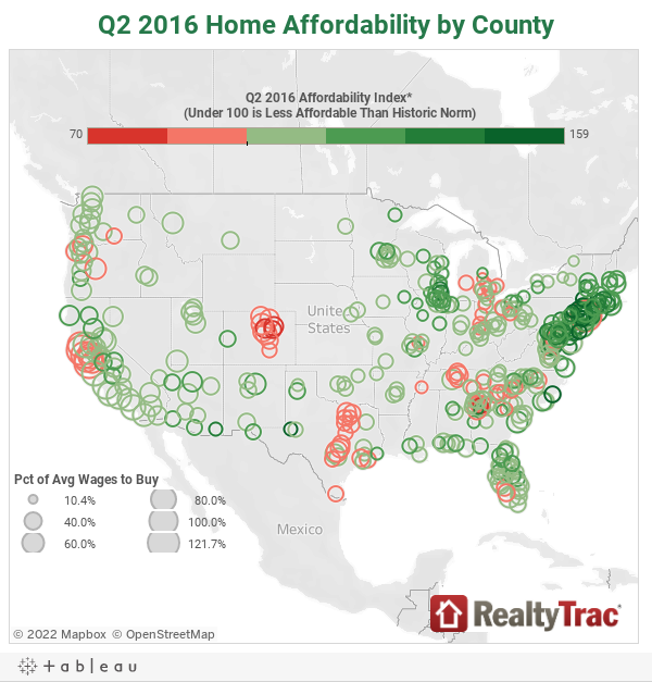 Q2 2016 Home Affordability by County