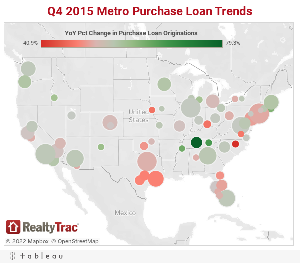 Q4 2015 Metro Purchase Loan Trends