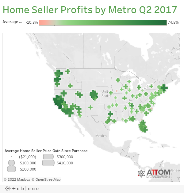 Home Seller Profits by Metro Q2 2017