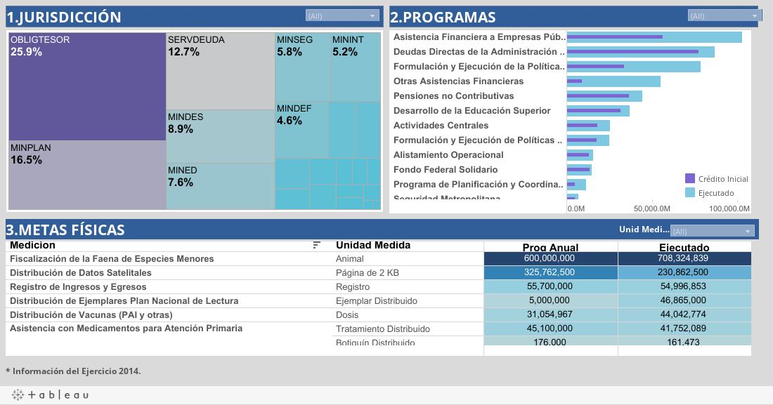 QSP - Centralizado