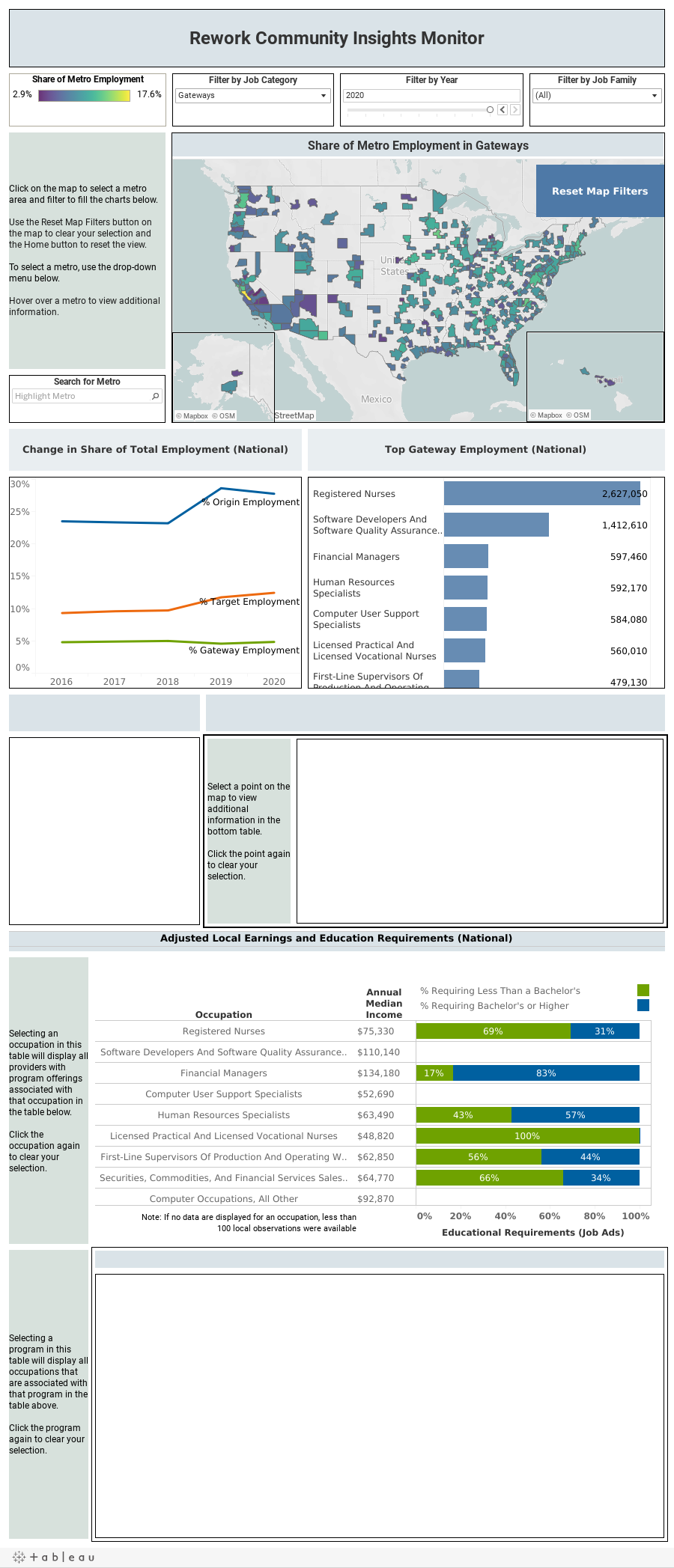 Rework Community Insights Monitor