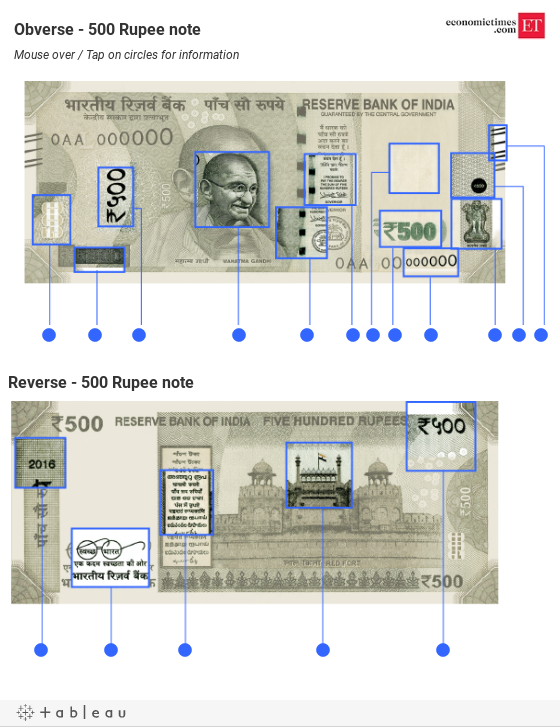 RBI note 500