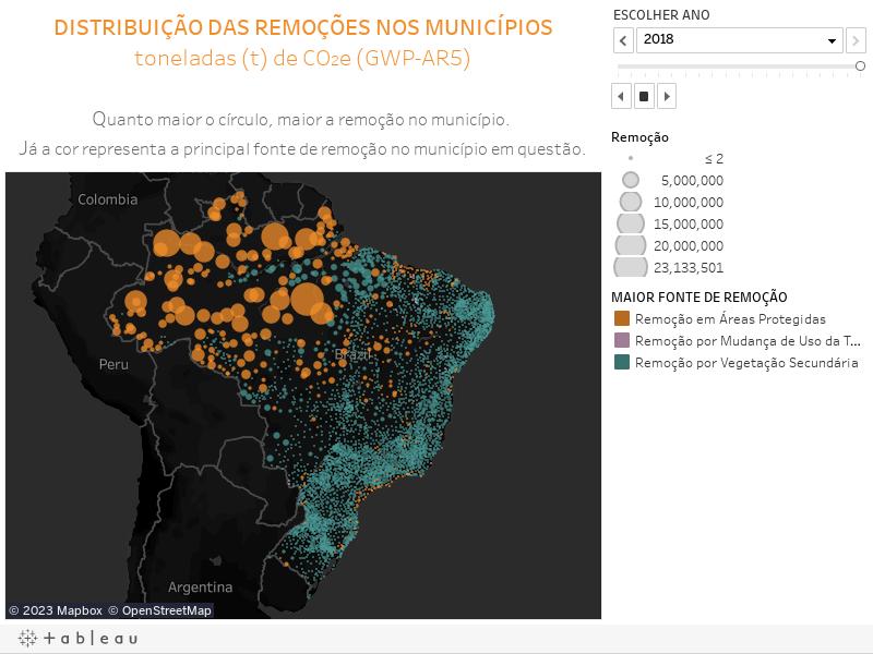 DISTRIBUIÇÃO DAS REMOÇÕES NOS MUNICÍPIOStoneladas (t) de CO2e (GWP-AR5)Quanto maior o círculo, maior a remoção no município. Já a cor representa a principal fonte de remoção no município em questão.