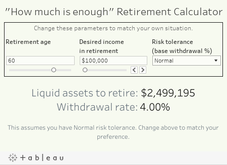 """How much is enough"" Retirement Calculator"