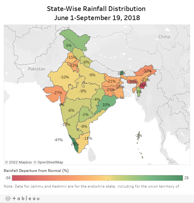 State-Wise Rainfall Distribution June 1-September 19, 2018
